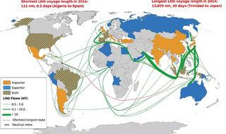 Japan upends LNG fundamental